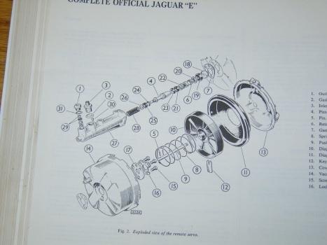 image of brake cylinder