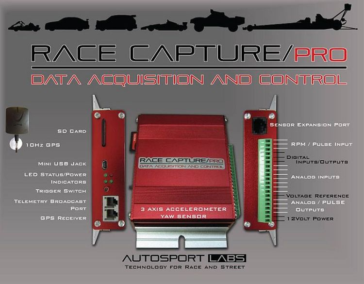 800px-RaceCapturePro_inforgraphic