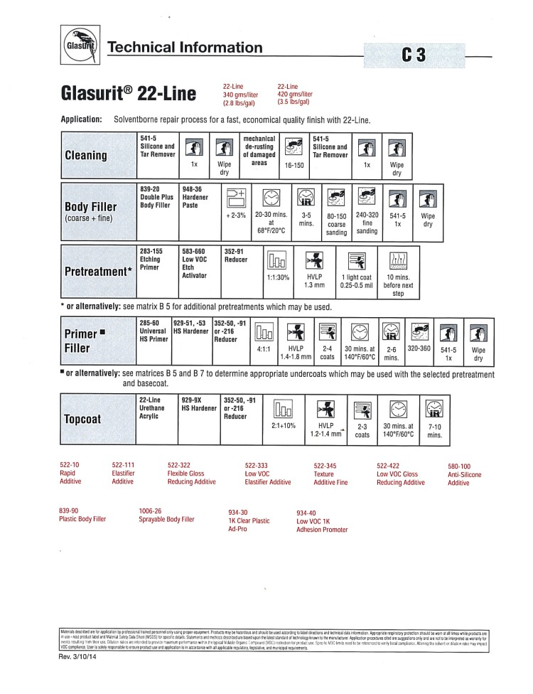 glasurit-cheat-sheet